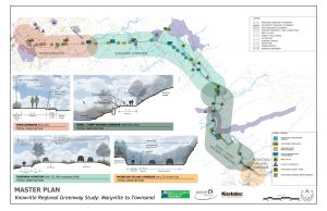 Maryville-to-Townsend Master Plan for greenway